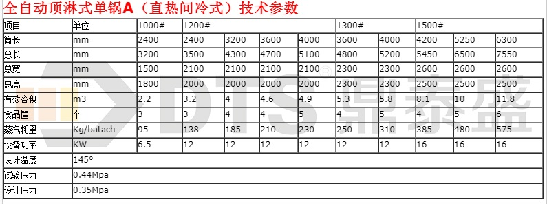 全自动顶淋式单锅A(直接间冷式)技术参数.jpg